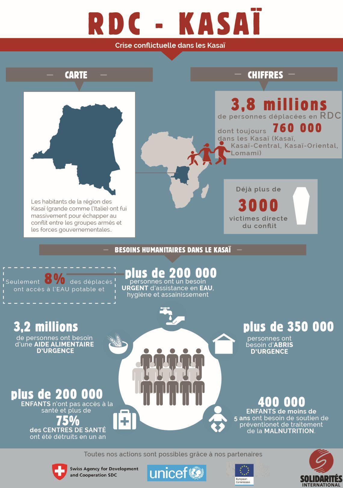 la crise au Kasaï en chiffres infographie
